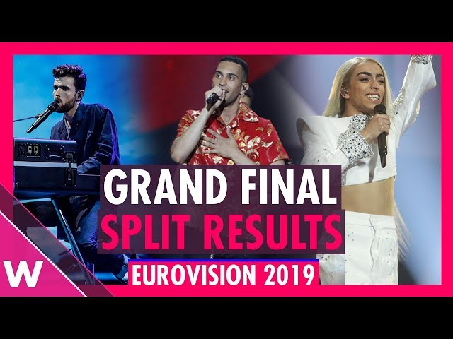Eurovision 2019: Grand Final Split Results (REACTION)