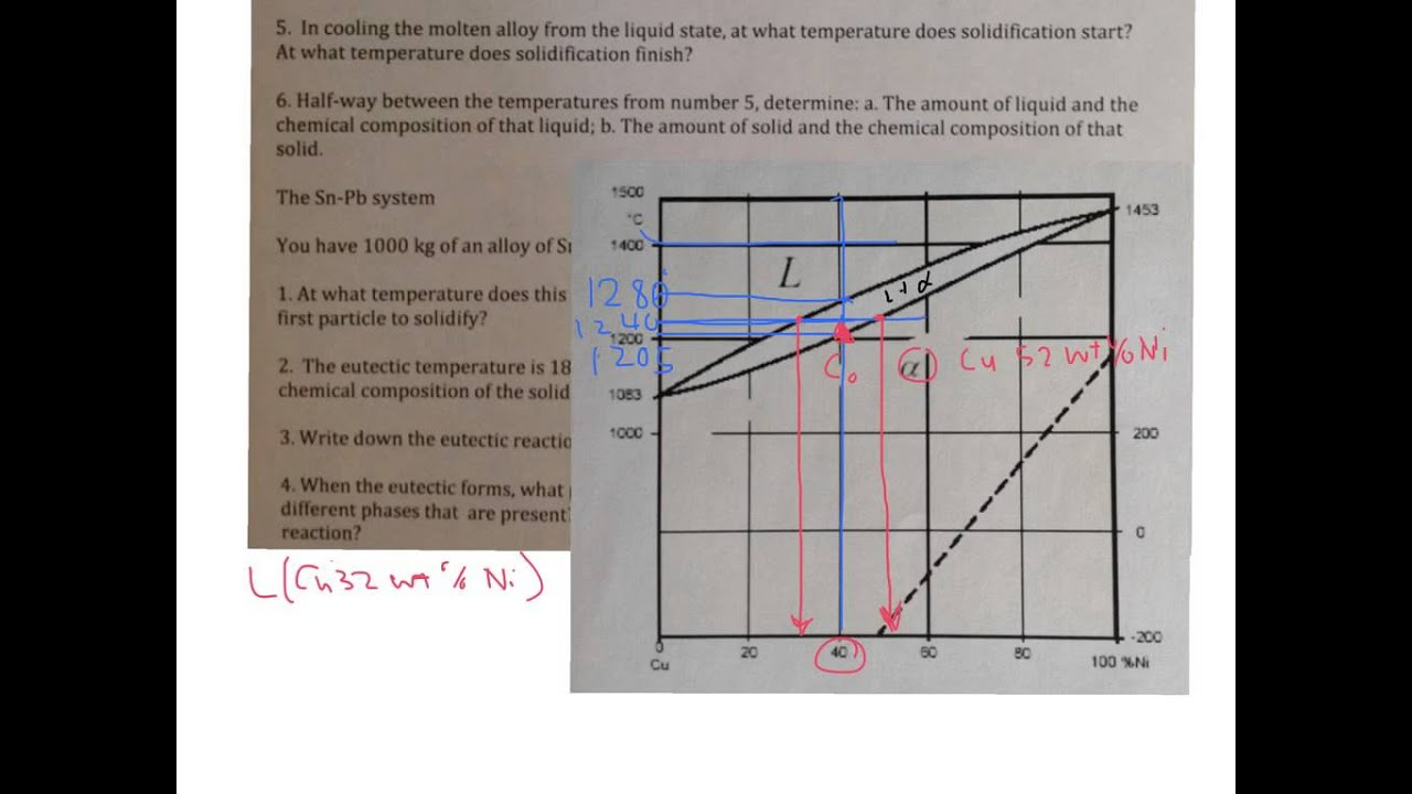 Phase diagrams cu ni pt 2 youtube phase diagrams cu ni pt 2 pooptronica Images
