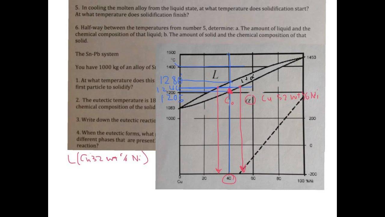 Phase diagrams cu ni pt 2 youtube phase diagrams cu ni pt 2 pooptronica