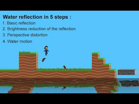 libGDX - Water Reflection Shader
