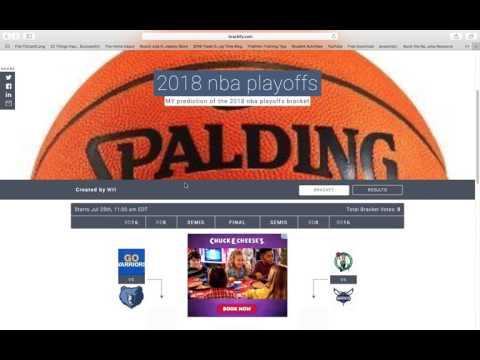 My 2018 NBA Playoffs prediction