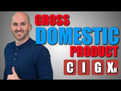 Macro: Unit 1.2 -- Gross Domestic Product