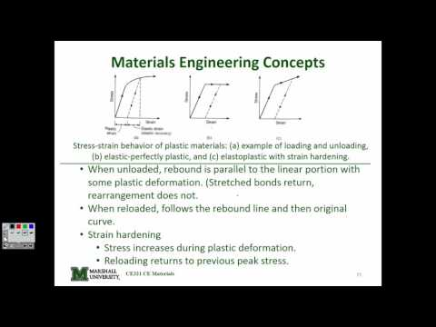 FE Exam Review: Civil Engineering Materials, Part 1 (2015.10.22)