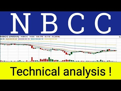 nbcc ltd - technical analysis !! nbcc share !!