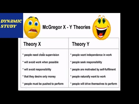 theory of douglas mcgregor