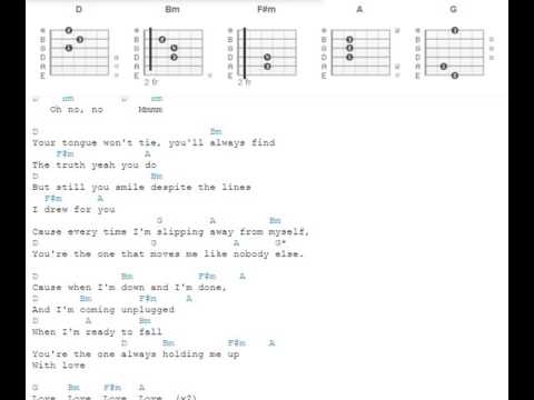 With Love Christina Grimmie Guitar Chords Youtube