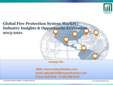 Global Fire Protection System Market