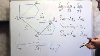 Физика. Урок № 13. Кинематика. Две интерпретации закона сложения скоростей