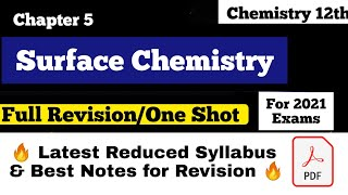Surface Chemistry Full Revision One Shot 2021 | Reduced Syllabus Class 12 Chemistry Cbse neet ncert