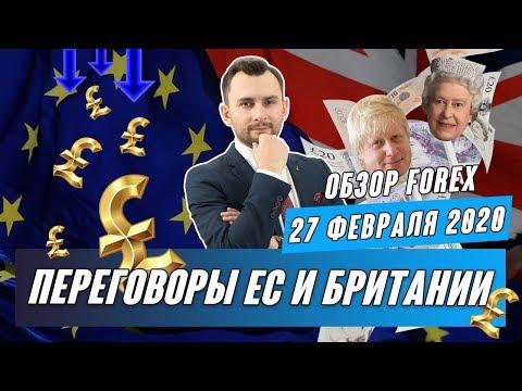 Прогноз по рынку форекс на  27.02 от Тимура Асланова