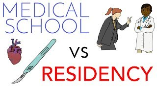 Medical School vs Residency Comparison