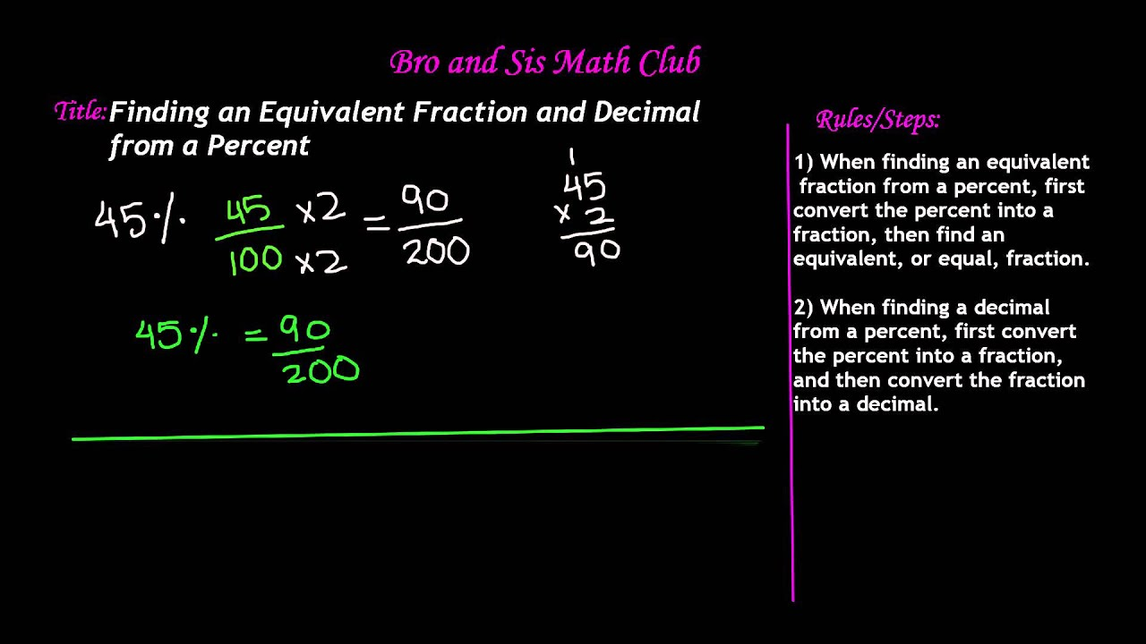 6th Grade Math Finding Equivalent Fractions And Decimals Using Percents