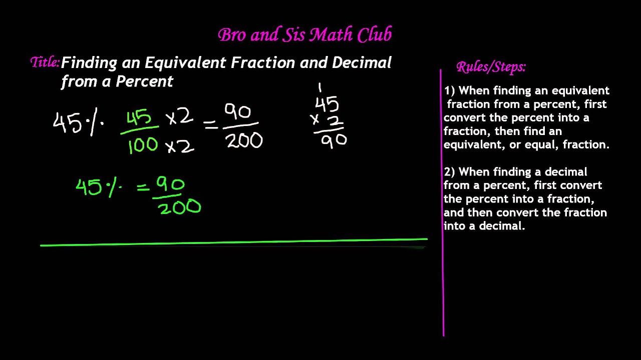 6th Grade Math Finding Equivalent Fractions And Decimals Using Percents
