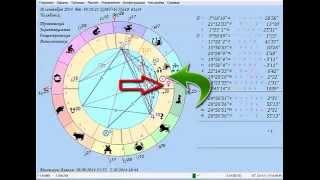 Демонстрация  техники хорарной астрологии