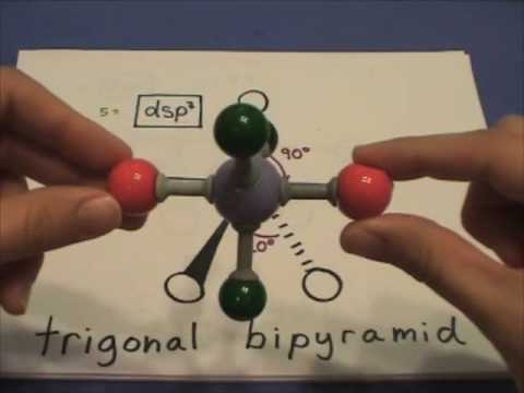 VSEPR: Hybridization Geometries & Bond Angles