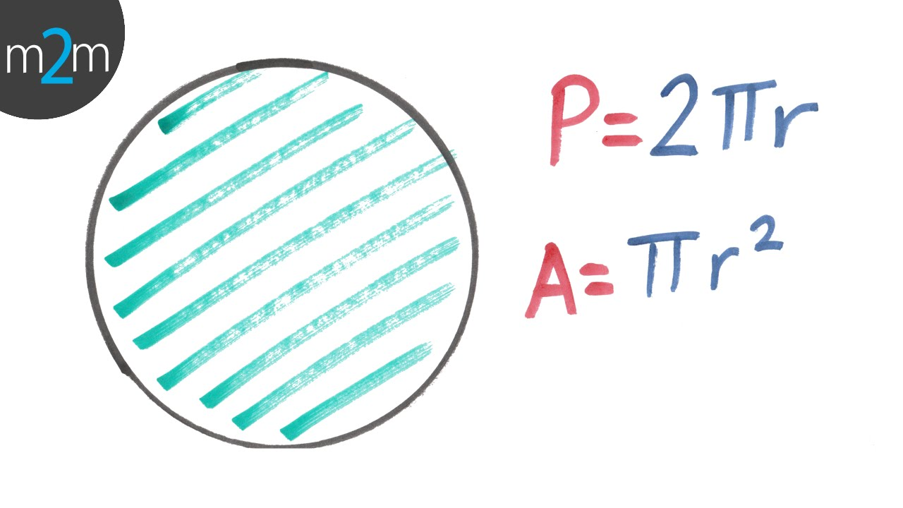 Ejercicios de área y perímetro de circunferencia - YouTube