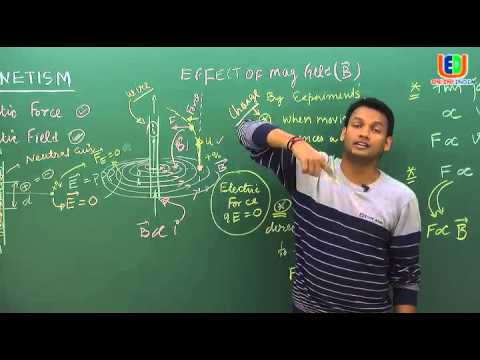 IIT JEE: Physics Online Video lectures - Magnetism, Magnetic Force on a moving charge By NKC Sir