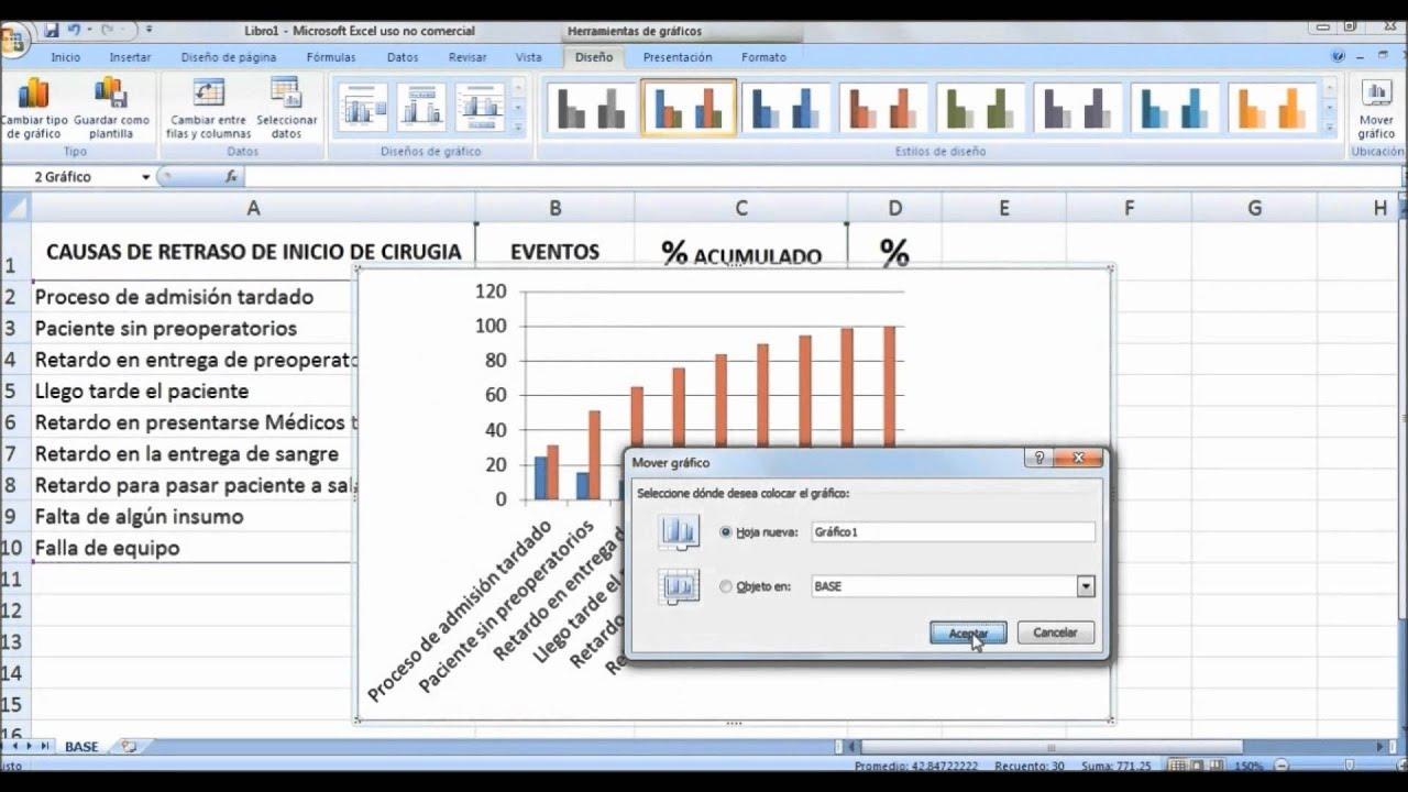Tutorial Diagrama de Pareto en Excel - YouTube