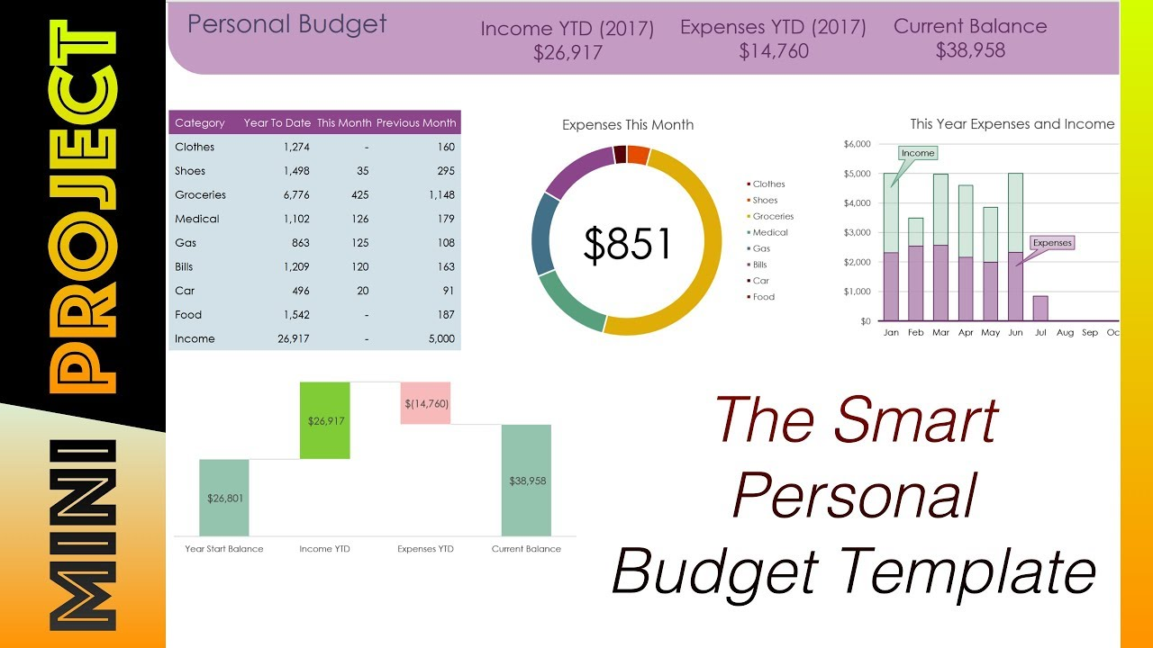 The smart personal budget template youtube pronofoot35fo Images