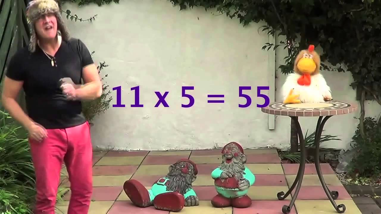 Times tables songs 1 12 learn the 5 x table for 12 x table song