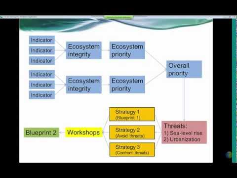 Third Thursday Web Forum: Dealing with sea-level rise in Blueprint 2.0 (10-16-14)