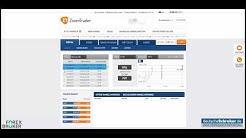 Zoomtrader Test - Erfahrungsbericht - Deutschefxbroker