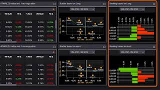 LightningChart integrated into FXVolQuant - platform for FX and FX derivatives traders