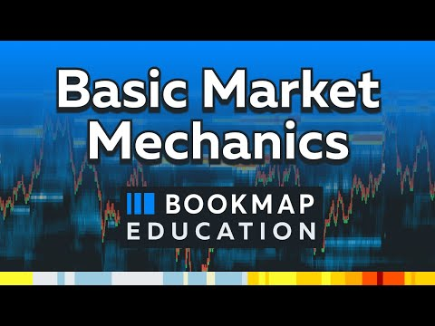Bookmap Education Course Part 1 | Trading with the Order Flow | DOM | Market Depth Trading
