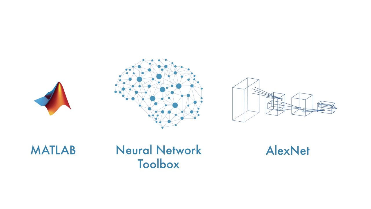 Deep Learning: How to use Pre-trained Networks in MATLAB