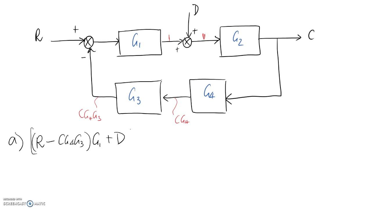 Example  Block Diagram  3