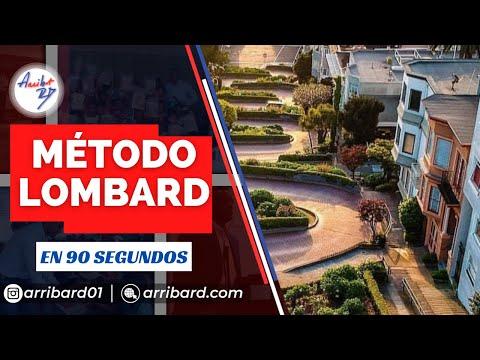 MÉTODO LOMBARD Y SUS CUATRO FASES