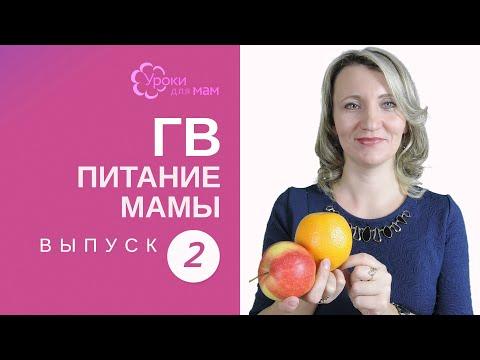 Витаминные фрукты. Какие полезные вещества содержатся в