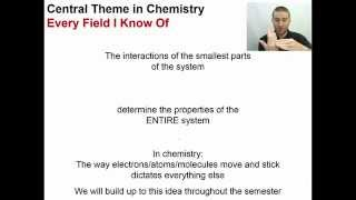 Chapter 01 - 01 - Central Theme of Chemistry