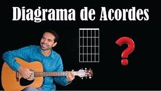 Diagrama de Acordes no violão como entender - AULA #7 | Curso de violão Grátis com Christian Coelho