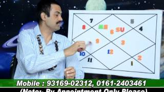 BUDH ADITYA YOGA NOT APPLICABLE IN VIRGO LAGNA.LEC-163