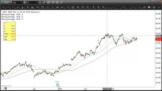 The best way to trade stocks around an earnings report - NKE