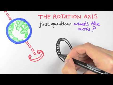 12-2 The Angular Momentum Principle: An Introduction