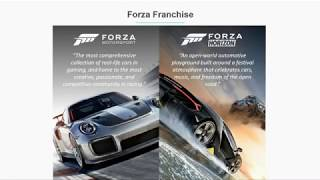 Gaming and Disability Boot Camp 2018: Making Forza More Inclusive and Accessible