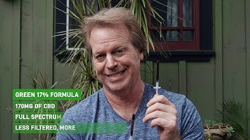 How to use a CBD oral syringe - Happy Talk