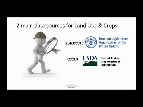 Data about Land Use, Crops and Fertilizer in Southeast Asia