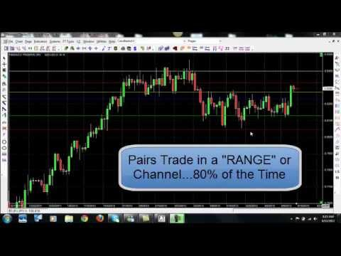 Forex nzd to php