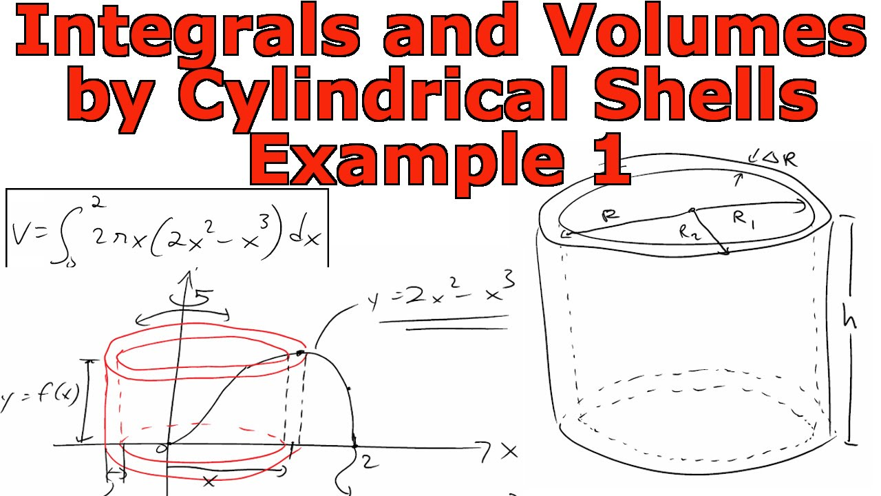 Integrals And Volumes By Cylindrical Shells: Example 1 20161011