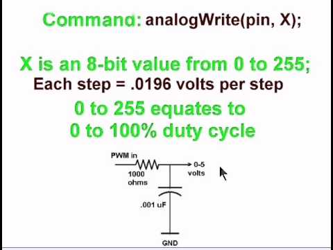 Writes PWM frequency to a GPIO pin - MATLAB
