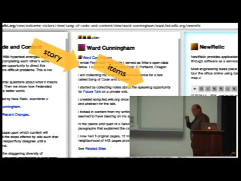 Image from Keynote: The Federated Wiki