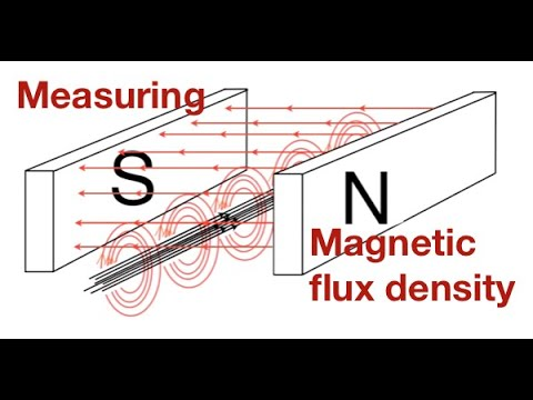 Measuring magnetic flux density for beginners: from fizzics org