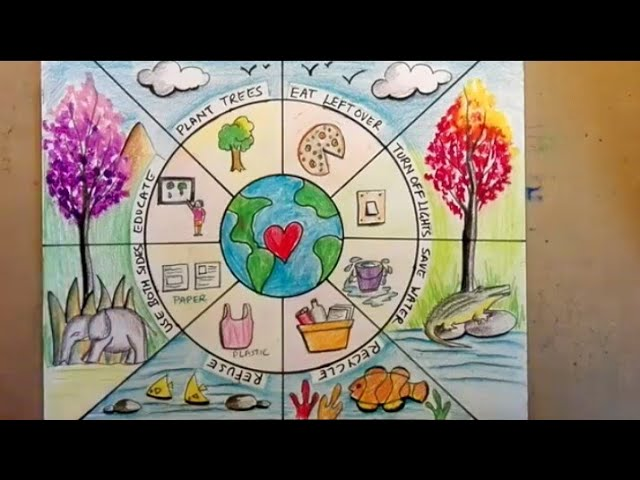 HOW TO MAKE EARTH DAY POSTER OR DRAWING || EARTH DAY DRAWING TUTORIAL BEAUTIFUL