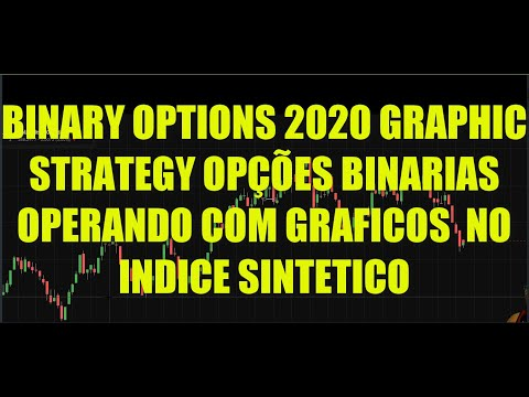 BINARY OPTIONS 2020 GRAPHIC STRATEGY OPÇÕES BINARIAS OPERANDO COM GRAFICOS  NO INDICE SINTETICO
