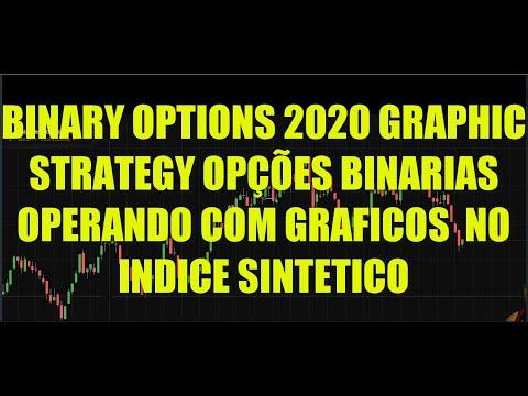 BINARY OPTIONS 2020 GRAPHIC STRATEGY OPÇÕES BINARIAS OPERANDO COM GRAFICOS  NO INDICE SINTETICO