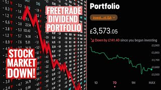 #EP14 My Freetrade Dividend Portfolio | Stock Market Down Why Not To Panic | Dividend Investing UK