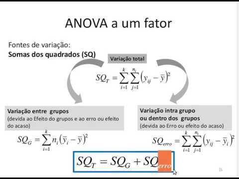 15 anova R and analysis of variance a special case of the linear model is the situation where the predictor variables are categorical in psychological research this usually reflects experimental design where the independent variables are multiple levels of some experimental manipulation (eg, drug administration, recall instructions, etc.